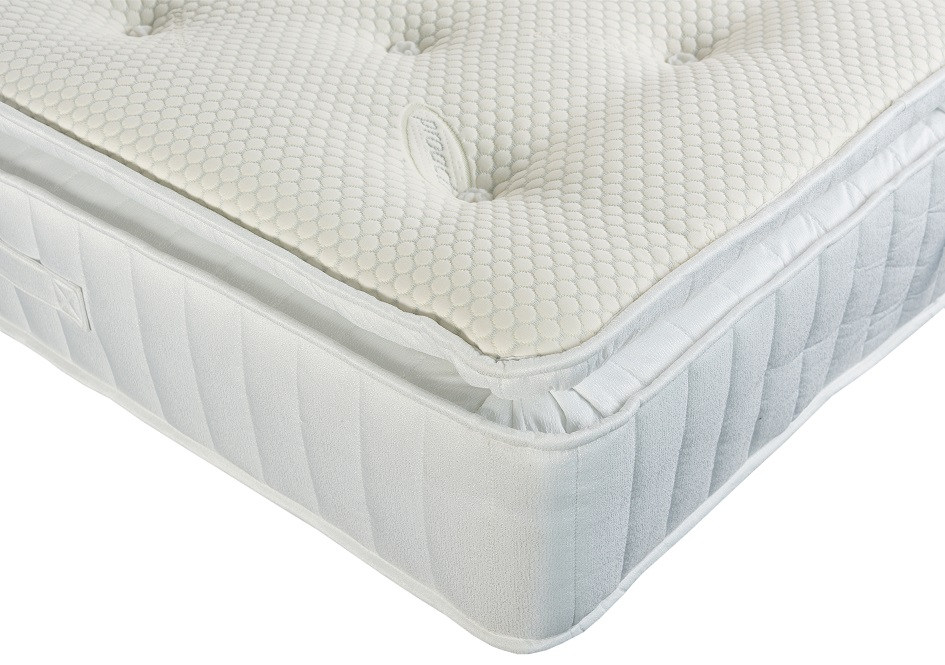 Sweet Dreams Symbol Pillow Top Sleepzone Springs Mattress